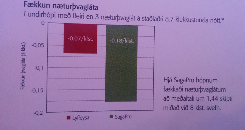 sagapro2